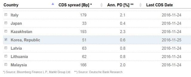 %e9%9f%93%e5%9b%bd%ef%bd%83%ef%bd%84%ef%bd%93%e3%82%b9%e3%83%97%e3%83%ac%e3%83%83%e3%83%89