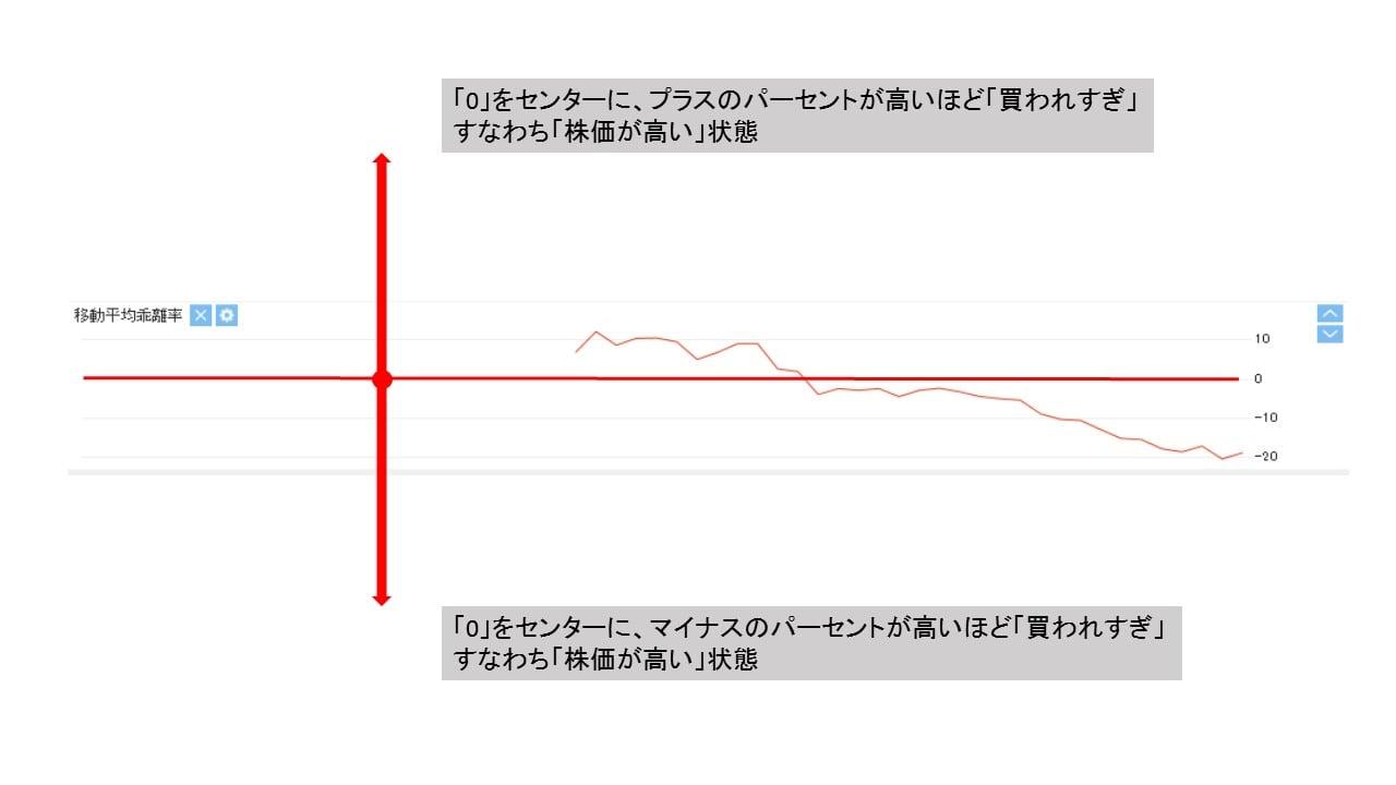 %e4%b9%96%e9%9b%a2%e7%8e%87%e3%81%ae%e8%aa%ac%e6%98%8e-%e4%b8%b2%e3%82%ab%e3%83%84%e7%94%b0%e4%b8%ad