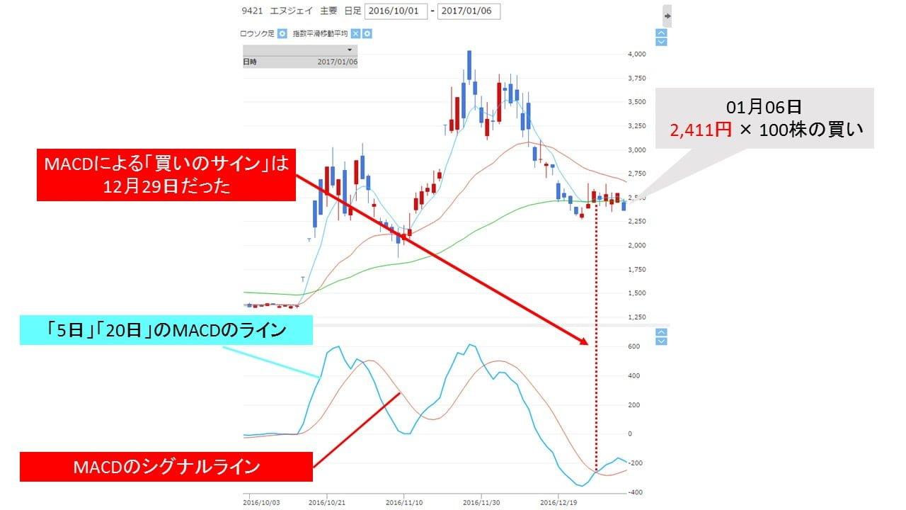 macd_fast_buy_signal