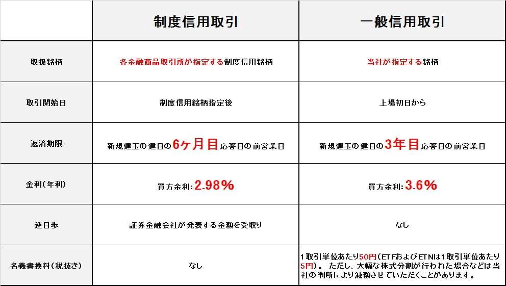 sinnyou_buy_rule