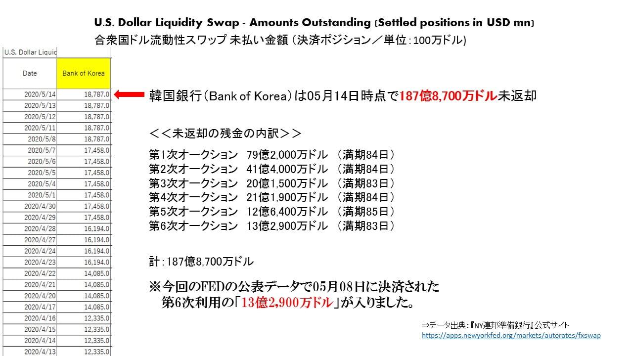 スワップ 返済 韓国 5年前、韓国は通貨スワップを「食い逃げ」した:日経ビジネス電子版
